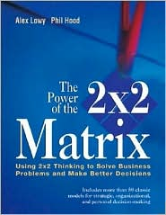 powerofthe2x2matrix